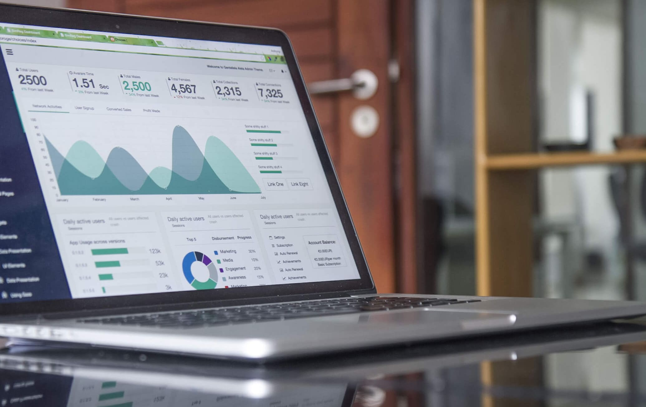 Edmonton Digital Marketing Solutions